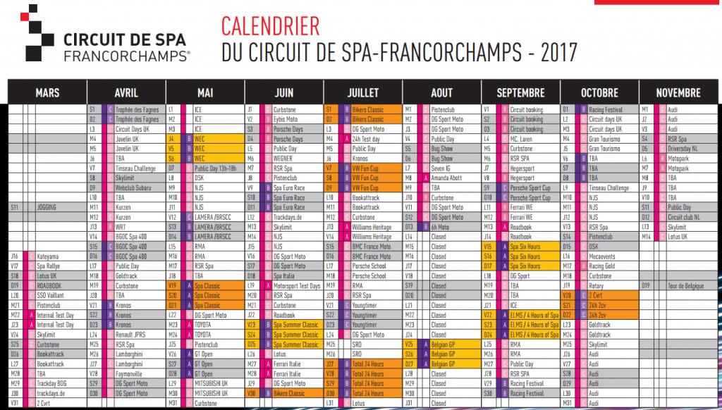 spa-francorchamps-2017